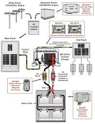 lcd inverter wiring diagram on lcd images free download images Wiring Diagram For Inverter lcd inverter wiring diagram on lcd inverter wiring diagram 10 grid tie power inverter wiring diagram dc jack wiring diagram wiring diagram for converter charger