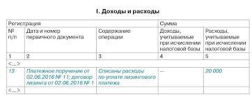 лизинга на балансе лизингополучателя Учет лизинга на балансе лизингополучателя