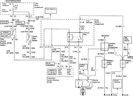 Pretty chevrolet starter wiring diagram contemporary electrical