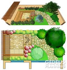 Small Picture Garden Design Luxury Fascinating Simple Ideas About Plans On