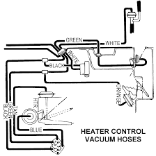 1979 corvette fuse box diagram 1979 manual repair wiring and engine c3 corvette heater control vacuum diagram