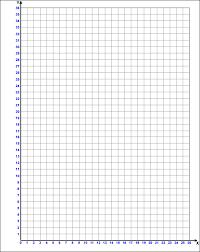 Algebra Graph Paper Barca Fontanacountryinn Com
