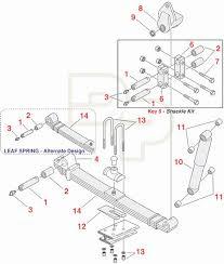 kenworth w900 suspension diagram wiring diagram for you • 1988 kw w900 wiring diagram wiring diagram explained rh 20 16 100 crocodilecruisedarwin com 2012 kenworth