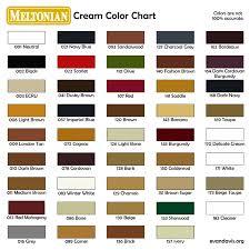 Evan Davis Graphic Design Meltonian Cream Color Chart