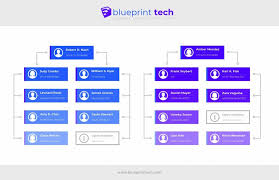 Rare Organizational Chart Template Excel Download Ideas Free