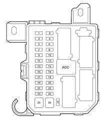 2008 prius fuse box diagram elegant 2008 toyota prius fuse box Prius Fuse Box Location at 2002 Prius Fuse Box