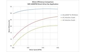 Air Handling Efficiency In Data Center Cooling 2019 03 21