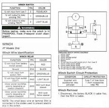 wiring diagram 2 relay polarity winch control wiring wiring diagram 2 relay polarity winch control wiring auto wiring on wiring diagram 2 relay polarity