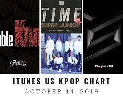 Itunes Us Itunes Kpop Chart October 14th 2019 2019 10 14