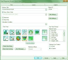 Funnel Chart In Qlikview Qlikview Charts Funnel Grid Line Mekko Scatter Chart