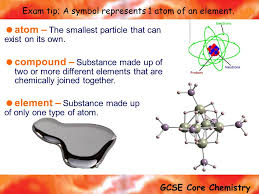 Atoms And Elements Key words; Atom, Compound, Electron, Element ...