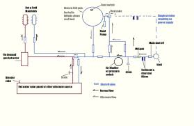 55 most suggestion kitchen sink drain slope also plumbing double with regarding size x under the diagram dishwasher how to fix scratched stainless steel