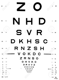 Vision Acuity Chart Snellen Eye Chart That Can Be Used To Measure Visual Acuity