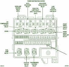 2004 Crysler Sebring Distribution Center Fuse Box Diagram