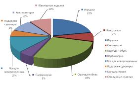 Общая характеристика предприятия Отчет по практике на заказ  Общая характеристика предприятия отчет по практике с дневником