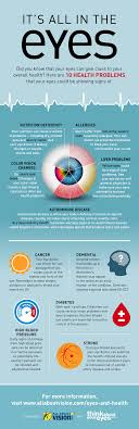 Eye Diseases Chart Infographic 10 Health Problems Your Eyes Could Be Showing