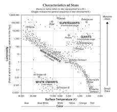 Hmxearthscience Galaxies And Stars