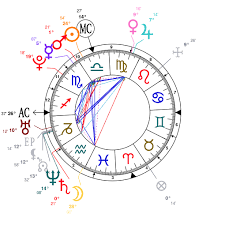 Tyler The Creator Natal Chart Astrology And Natal Chart Of Tyler Posey Born On 1991 10 18
