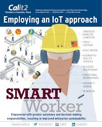 calit igniting technology smart worker iot smartworkerposter