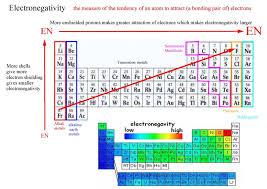 periodicity_Page_08.jpg