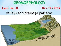 Drainage Patterns Cool GEOMORPHOLOGY Lect No 48 48 Valleys And Drainage Patterns
