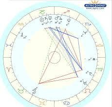 Harry Potter Den Severus Snapes Natal Chart