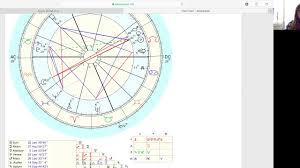 Solar Return Chart Example