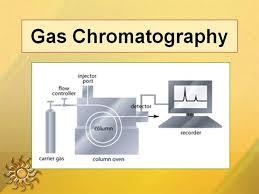 Gas Chromatography Ppt Authorstream