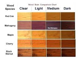 Mahogany Stain Color Chart Light Wood Stain Colors Different Color Wood Stains Water