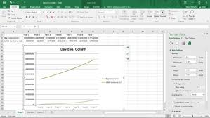 Logarithmic Chart Excel How To Use Logarithmic Scaling For Excel Data Analysis Dummies