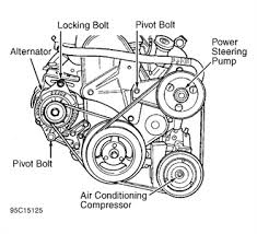 1996 geo prizm alternator belt replacement vehiclepad 1992 geo serpentine belt diagram for 96 geo prizm 1 6 fixya
