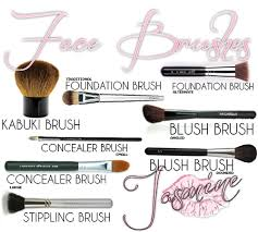 new makeup with makeup brushes and their uses with makeup brushes 101 face
