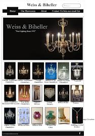 Weiss Biheller Lighting Weiss Biheller Competitors Revenue And Employees Owler