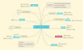 Online Brainstorming With Mind Maps Tutorial Focus