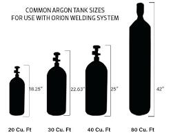 Acetylene Tank Sizes Welding Gas Cylinder Size B Exchange