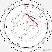 Giulio Berruti Birth Chart Horoscope Date Of Birth Astro