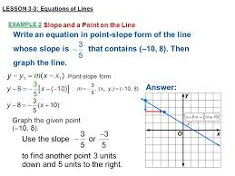 example 2 slope and a point on the line answer graph the given point