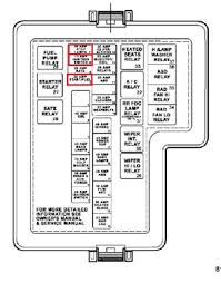 2004 chrysler pacifica fuse box diagram best of 1999 chrysler lhs fuse box location 2004 chrysler pacifica 2004 chrysler pacifica fuse box diagram beautiful 2002 sebring fuse box diagram new vauxhall corsa fuse