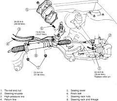 similiar 2000 kia sephia engine diagram keywords 2000 kia sephia engine diagram justanswer com car 1ctpi