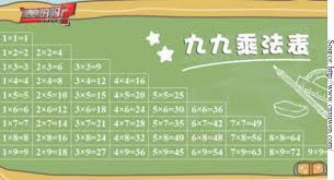 Why Chinese Kids Are Faster At Math