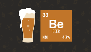 The Periodic Table of Beers | Sunglass Warehouse