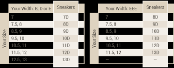 Sneakers Size Conversion Chart
