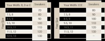 Allen Edmonds Width Size Chart Sneakers Size Conversion Chart