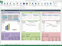 excel financial analysis template company performance dashboard 2018 financial analysis excel