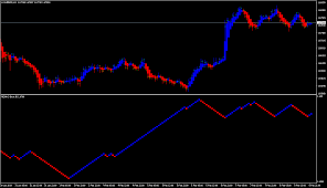 Need Renko Chart Generator For Mt5 Platform Mt5 General