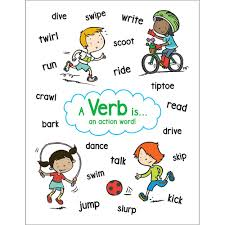 Verb Action Action Verbs Parts Of Speech Lessons Tes Teach