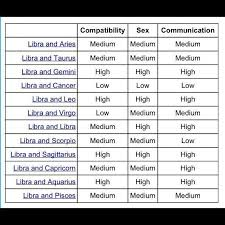 Coole 21 Ideen Pices Compatibility