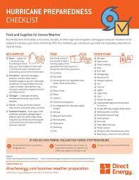 Grocery Checklist Hurricane Supplies Food List Direct Energy