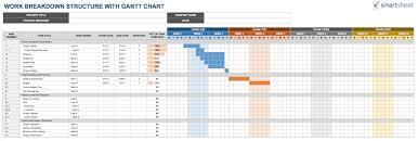Work Breakdown Structure Vs Gantt Chart Free Project Tracking Templates Smartsheet