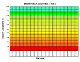 Homework Chart For Middle School Pdf Homework Completion Chart